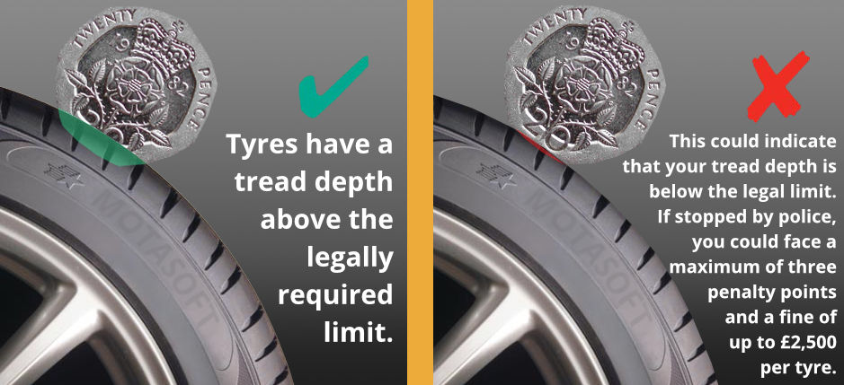 Tyre tread depth image - Tyres Dartford